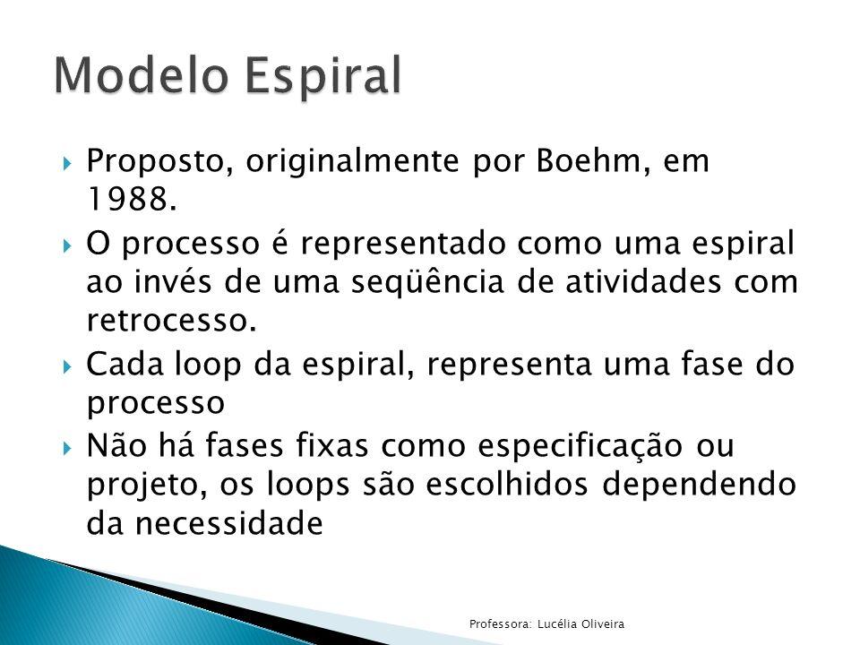 Modelo Espiral Proposto, originalmente por Boehm, em 1988.