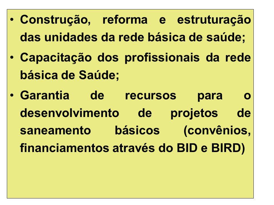 Construção, reforma e estruturação das unidades da rede básica de saúde;