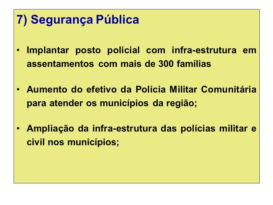 7) Segurança Pública Implantar posto policial com infra-estrutura em assentamentos com mais de 300 famílias.