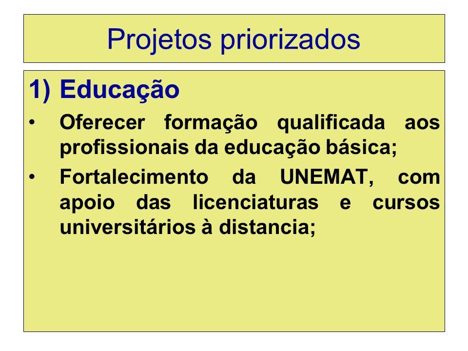 Projetos priorizados Educação