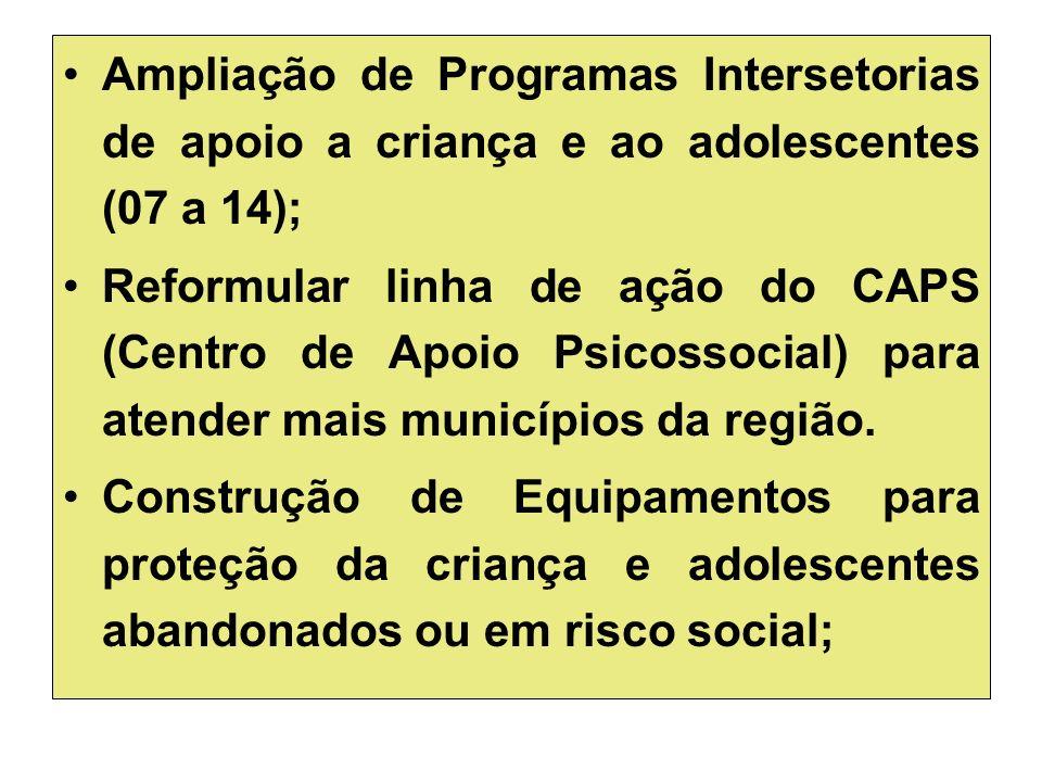 Ampliação de Programas Intersetorias de apoio a criança e ao adolescentes (07 a 14);