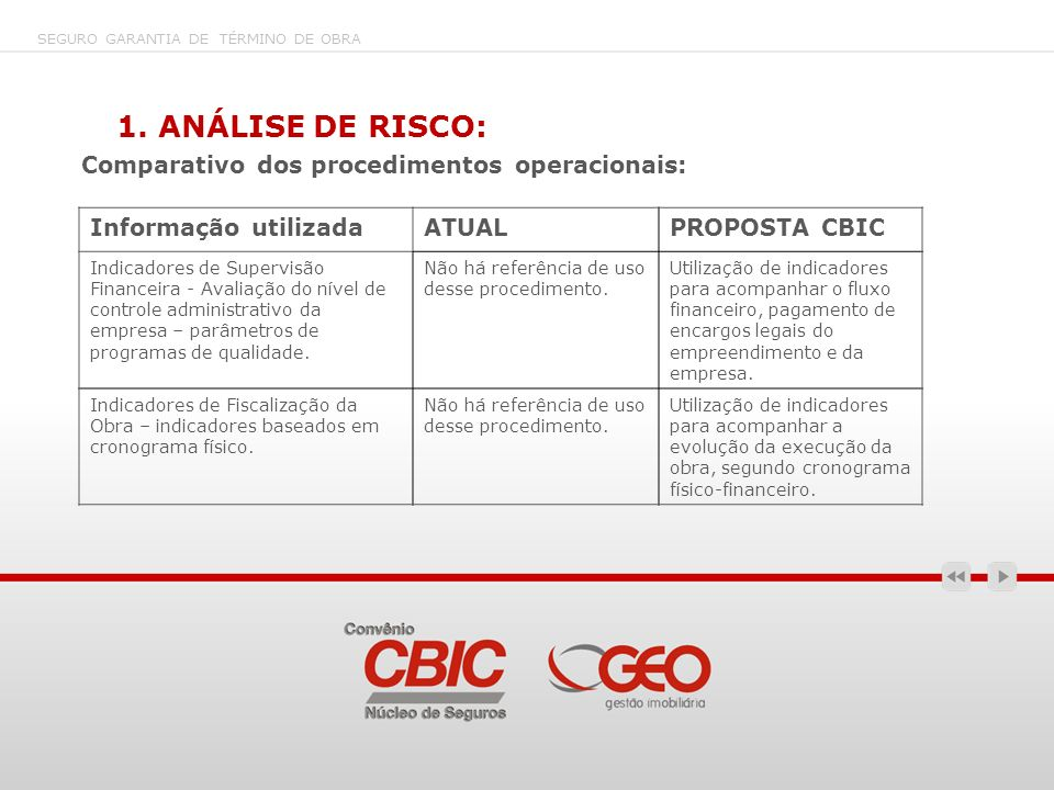 1. ANÁLISE DE RISCO: Comparativo dos procedimentos operacionais: