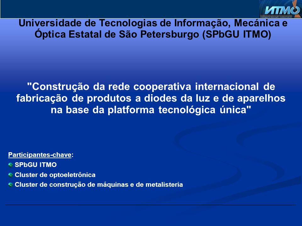 Universidade de Tecnologias de Informação, Mecánica e Óptica Estatal de São Petersburgo (SPbGU ITMO)