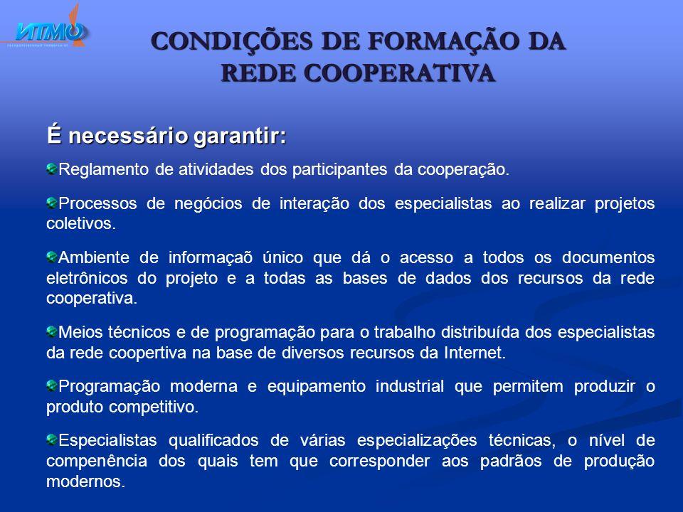 CONDIÇÕES DE FORMAÇÃO DA REDE COOPERATIVA