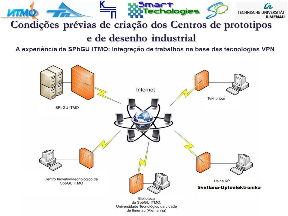 Condições prévias de criação dos Centros de prototipos e de desenho industrial