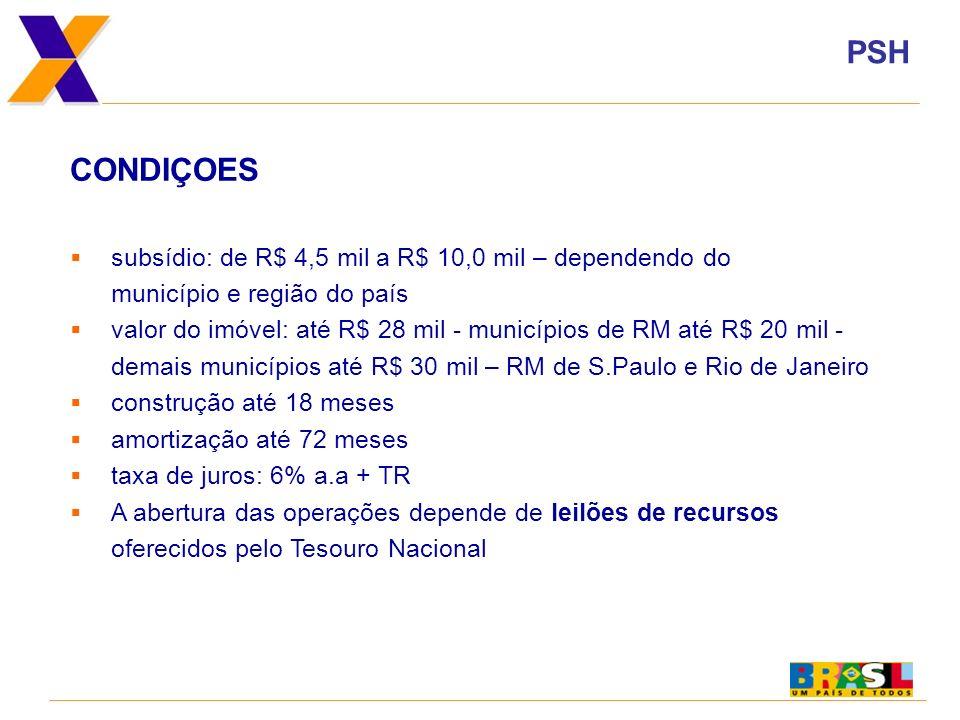 PSH CONDIÇOES. subsídio: de R$ 4,5 mil a R$ 10,0 mil – dependendo do município e região do país.