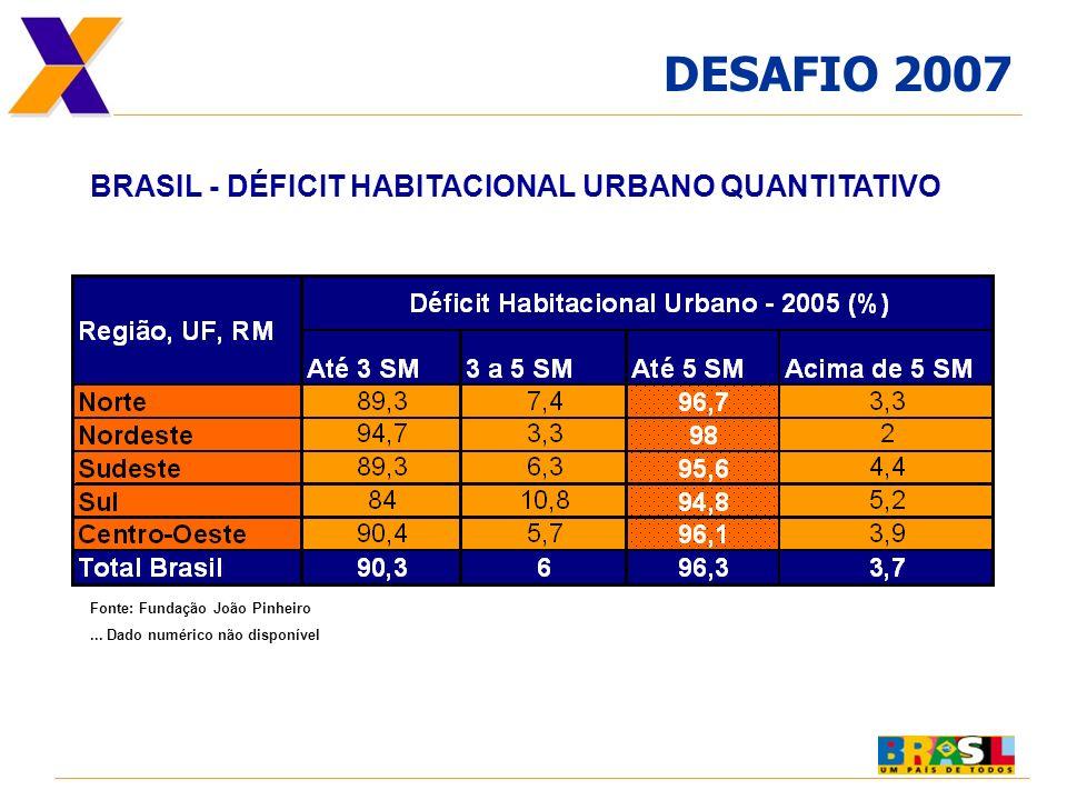 DESAFIO 2007 BRASIL - DÉFICIT HABITACIONAL URBANO QUANTITATIVO