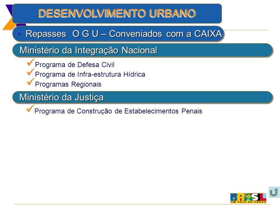 Programa de Defesa Civil Programa de Infra-estrutura Hídrica