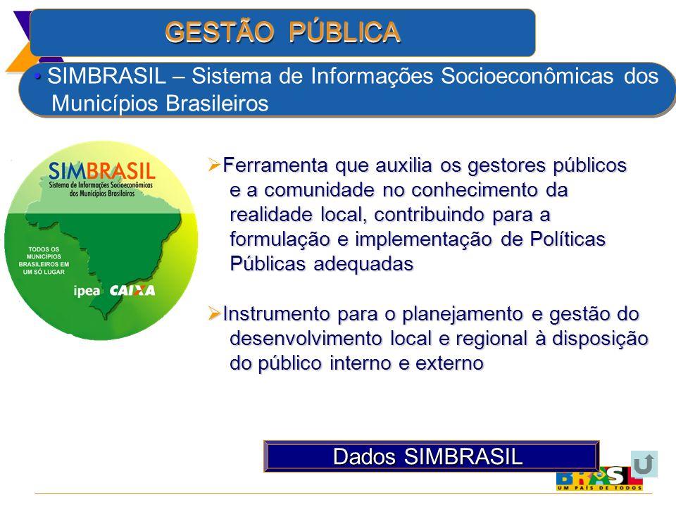 GESTÃO PÚBLICA GESTÃO PÚBLICA