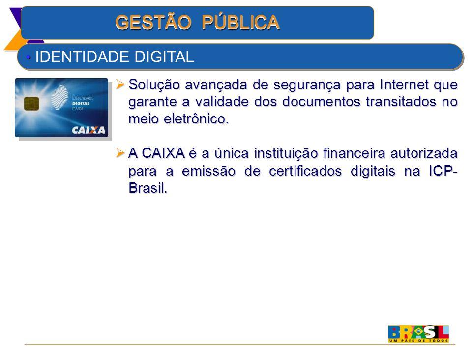 GESTÃO PÚBLICA GESTÃO PÚBLICA IDENTIDADE DIGITAL