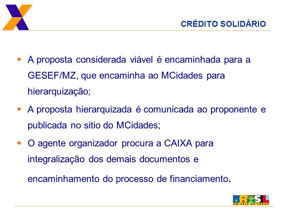 CRÉDITO SOLIDÁRIO A proposta considerada viável é encaminhada para a GESEF/MZ, que encaminha ao MCidades para hierarquização;