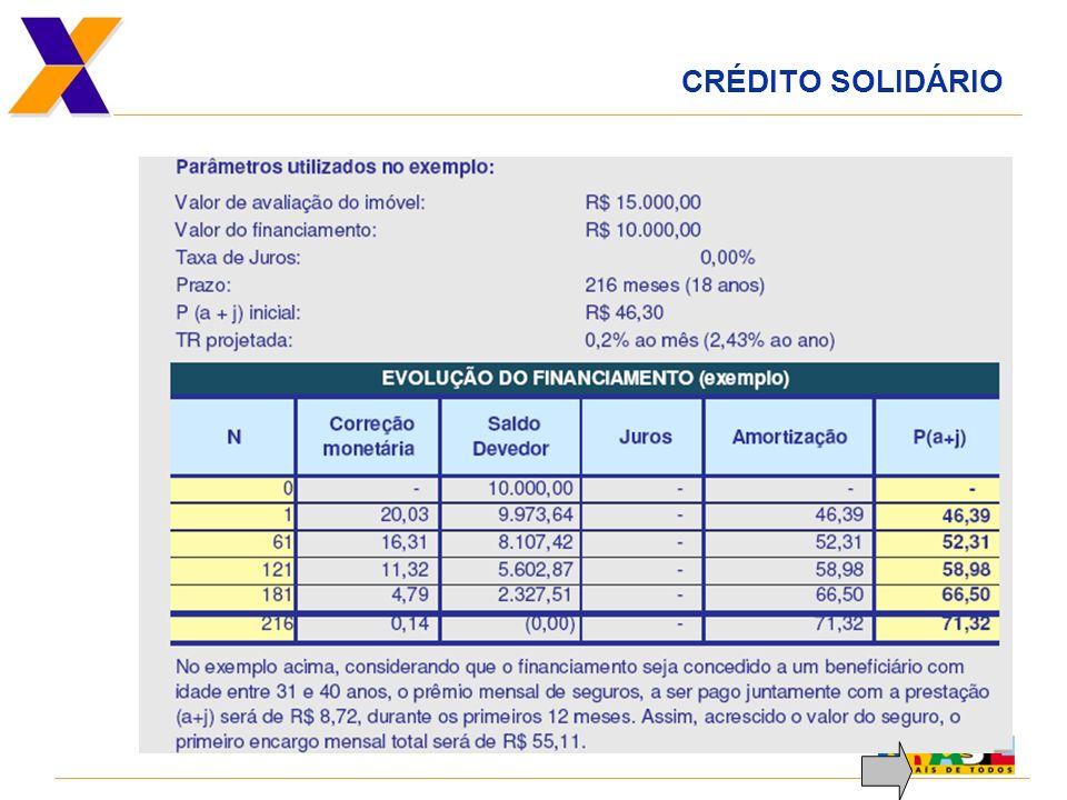 CRÉDITO SOLIDÁRIO