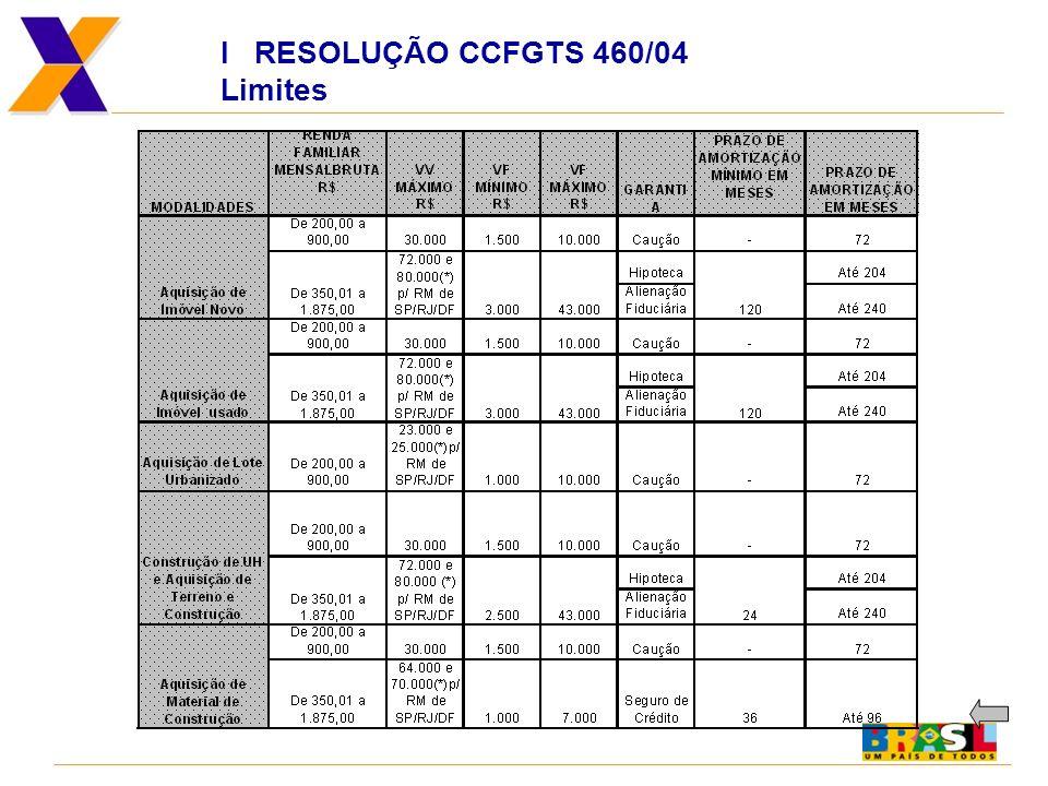 I RESOLUÇÃO CCFGTS 460/04 Limites