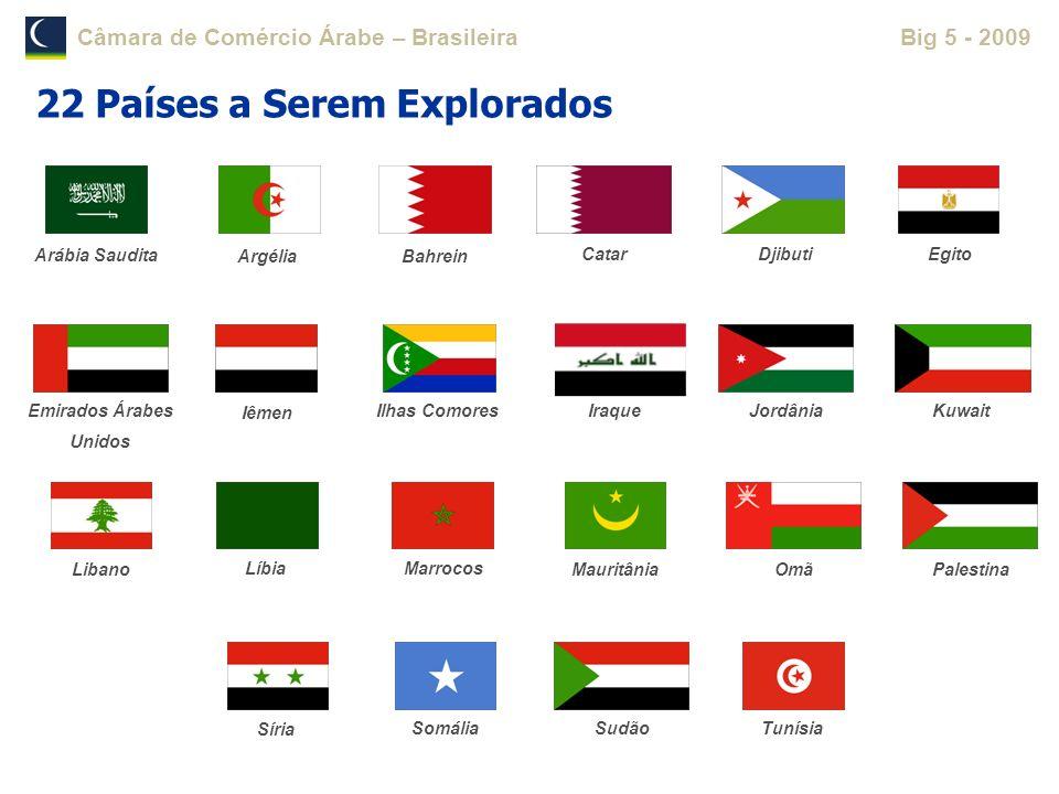 22 Países a Serem Explorados