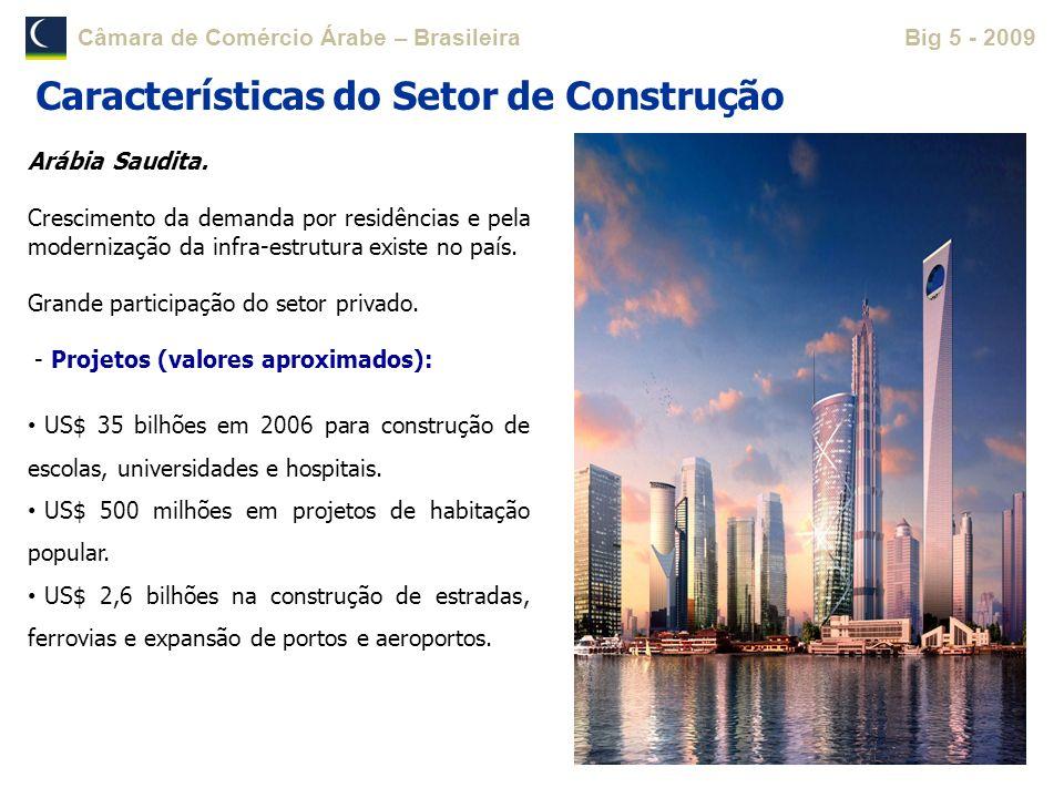 Características do Setor de Construção