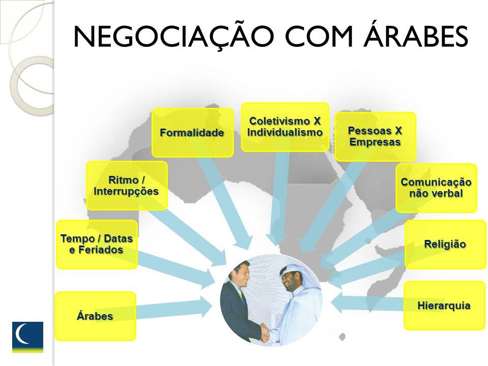 NEGOCIAÇÃO COM ÁRABES Árabes Tempo / Datas e Feriados