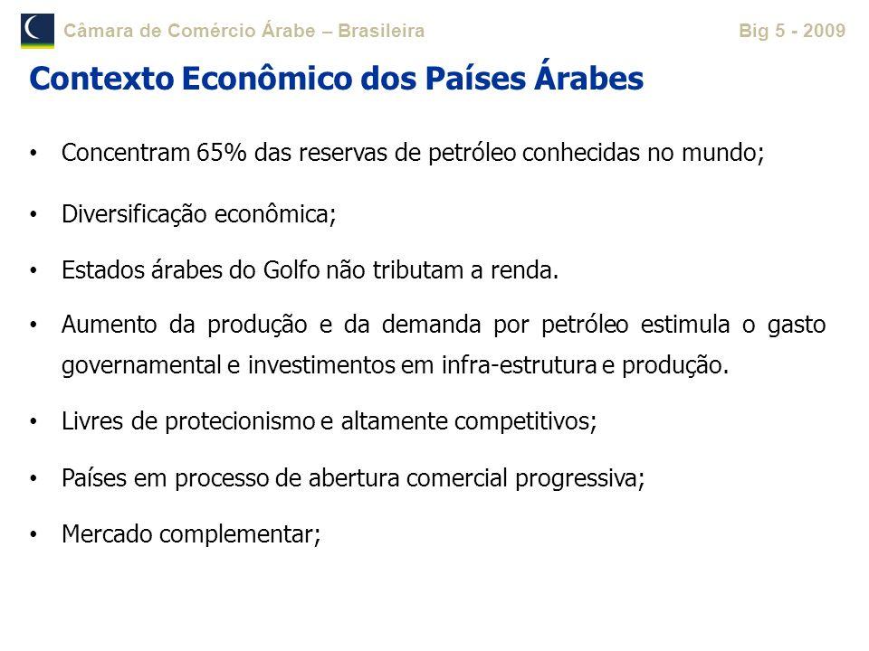 Contexto Econômico dos Países Árabes
