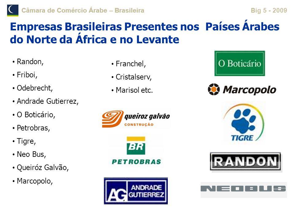 Empresas Brasileiras Presentes nos Países Árabes do Norte da África e no Levante