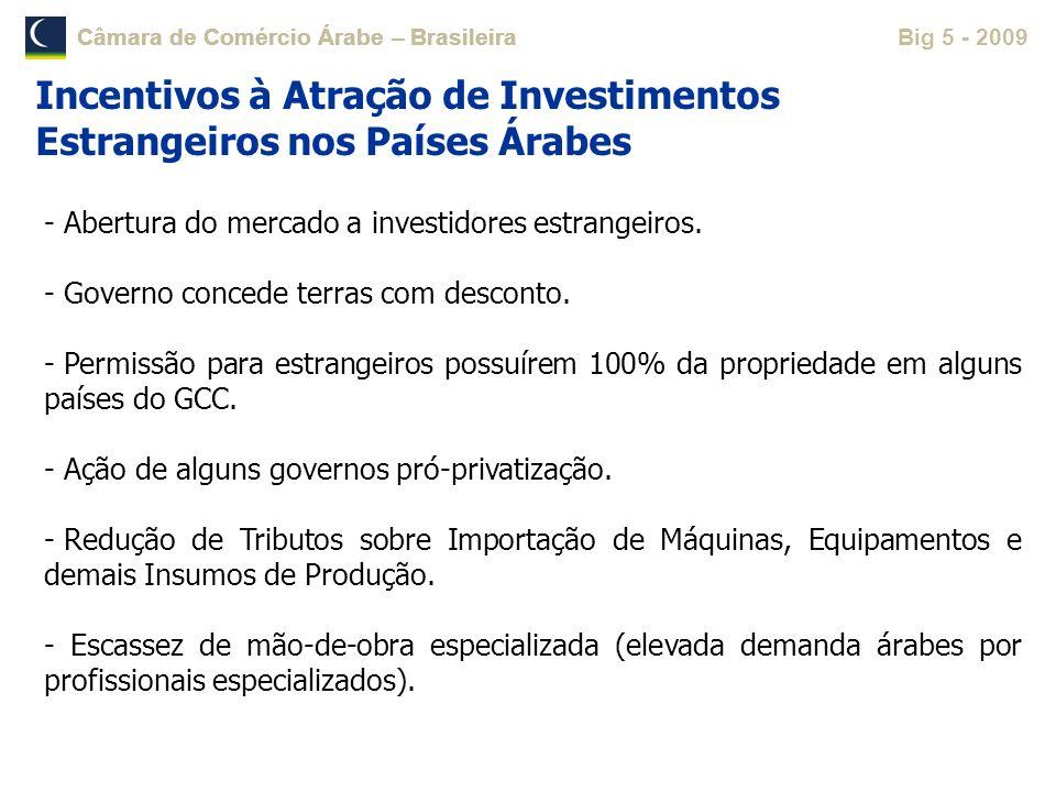 Incentivos à Atração de Investimentos Estrangeiros nos Países Árabes