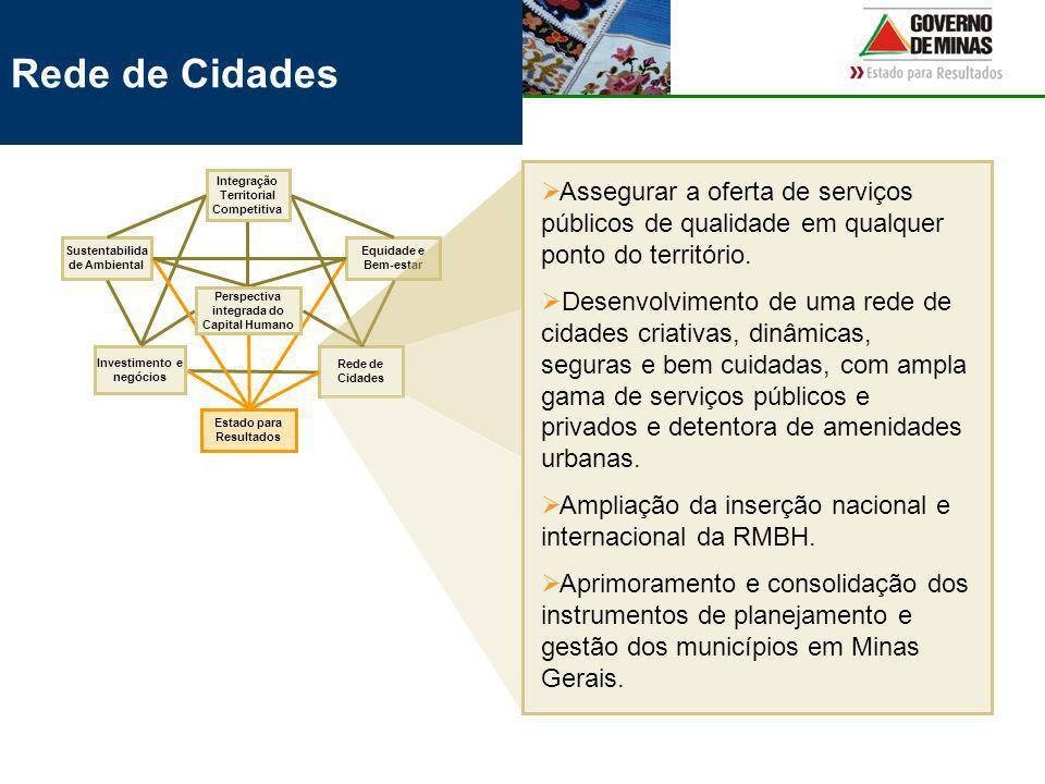 Rede de Cidades Assegurar a oferta de serviços públicos de qualidade em qualquer ponto do território.