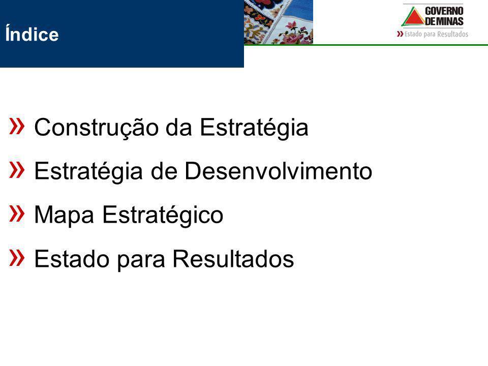 Construção da Estratégia Estratégia de Desenvolvimento