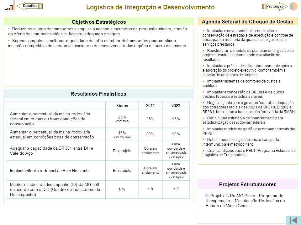 Logística de Integração e Desenvolvimento