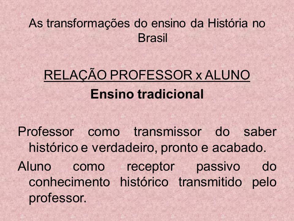 RELAÇÃO PROFESSOR x ALUNO Ensino tradicional