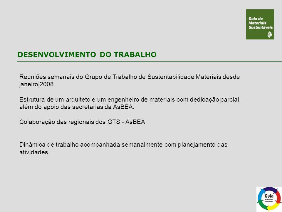 DESENVOLVIMENTO DO TRABALHO