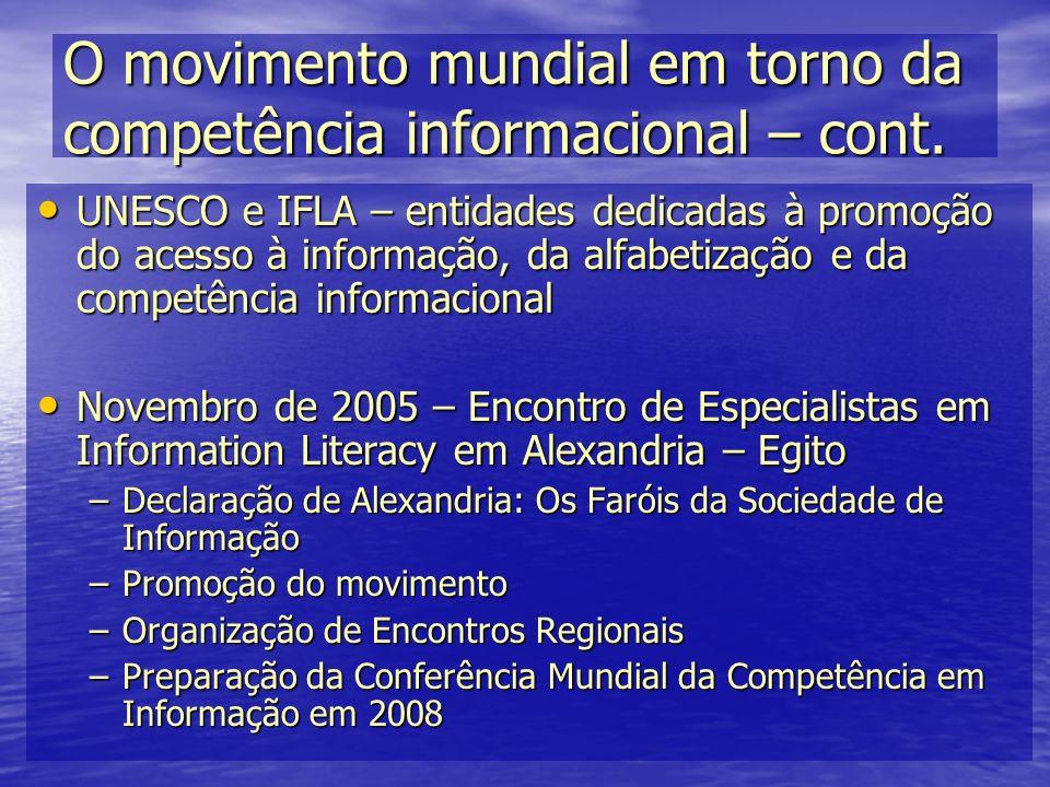 O movimento mundial em torno da competência informacional – cont.