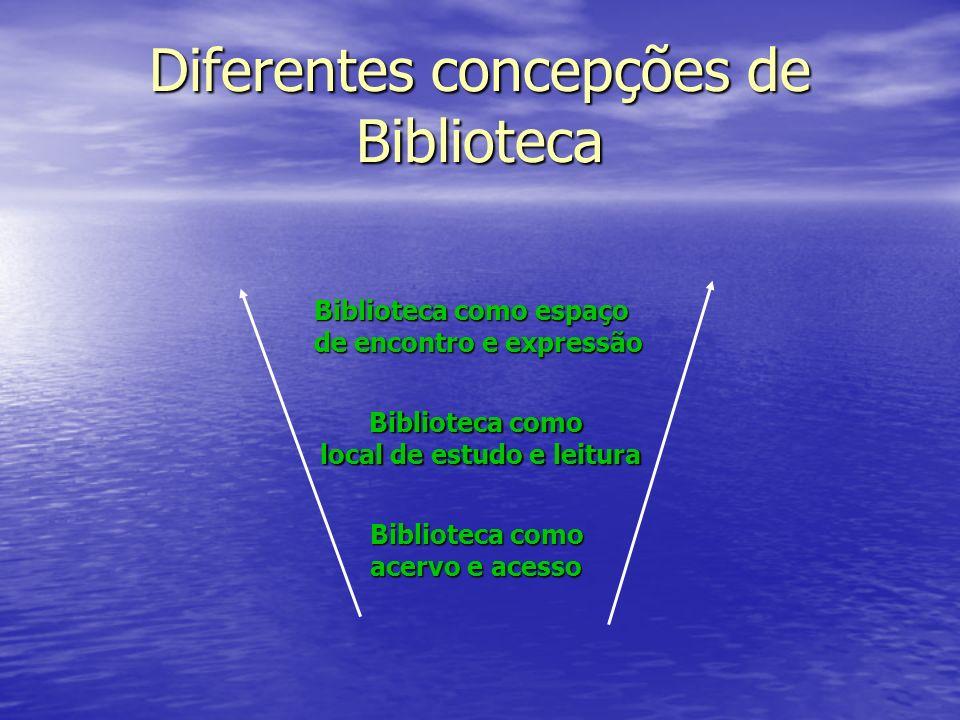 Diferentes concepções de Biblioteca
