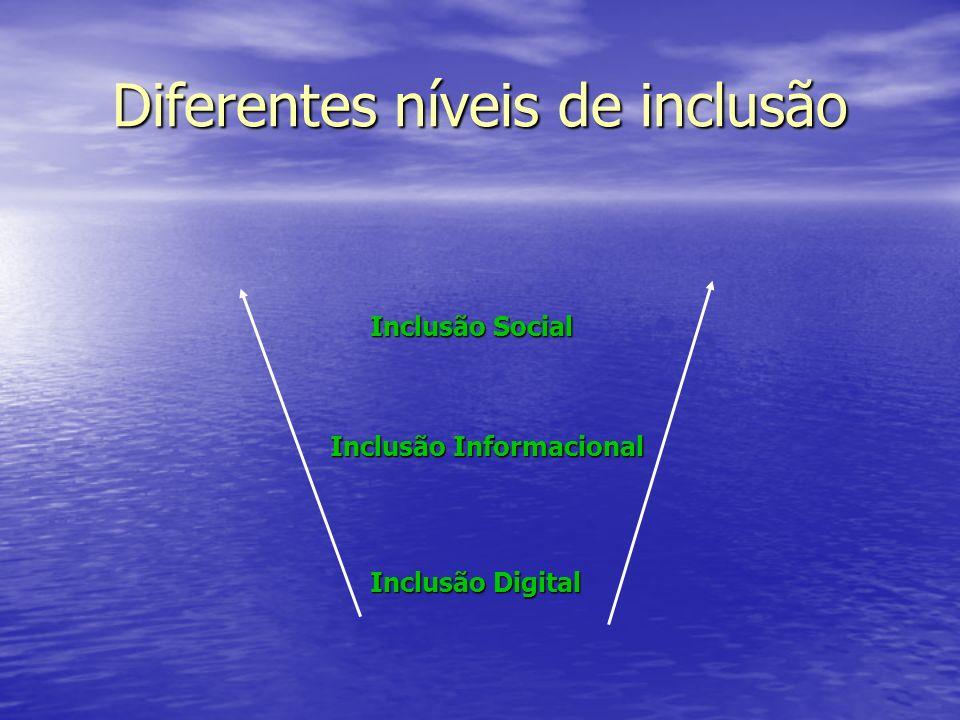 Diferentes níveis de inclusão