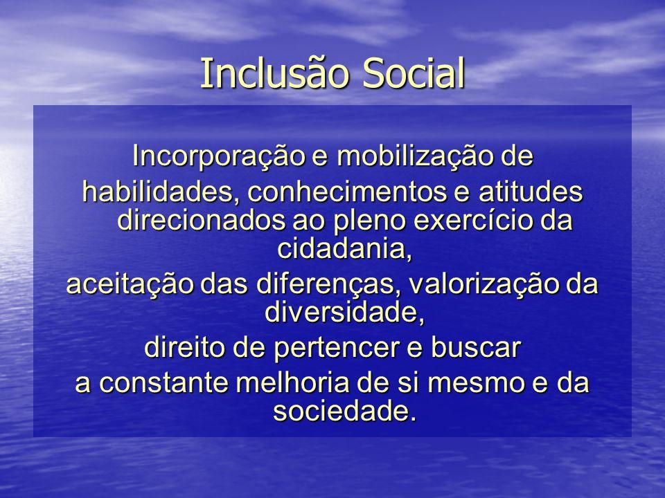 Inclusão Social Incorporação e mobilização de