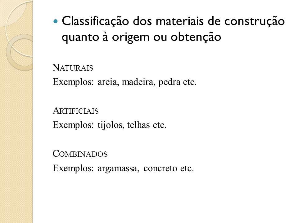 Classificação dos materiais de construção quanto à origem ou obtenção
