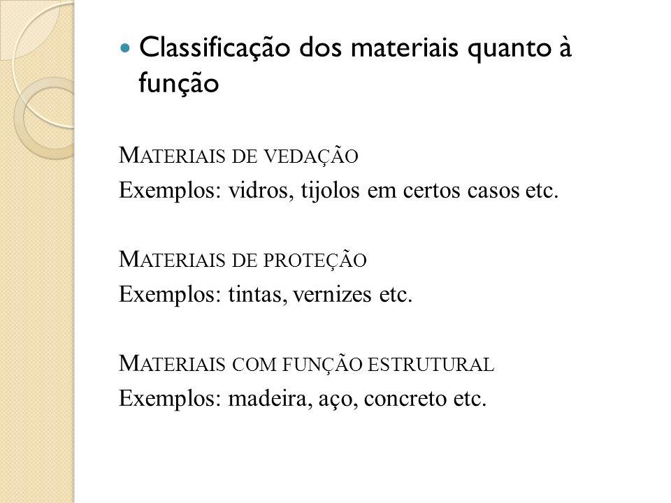 Classificação dos materiais quanto à função