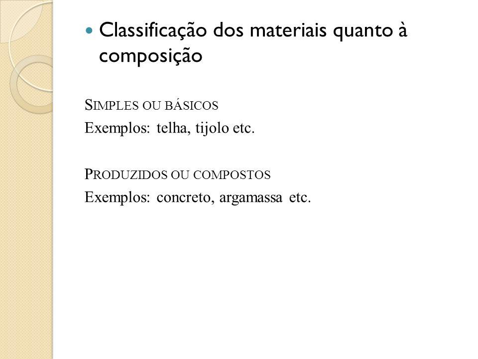 Classificação dos materiais quanto à composição