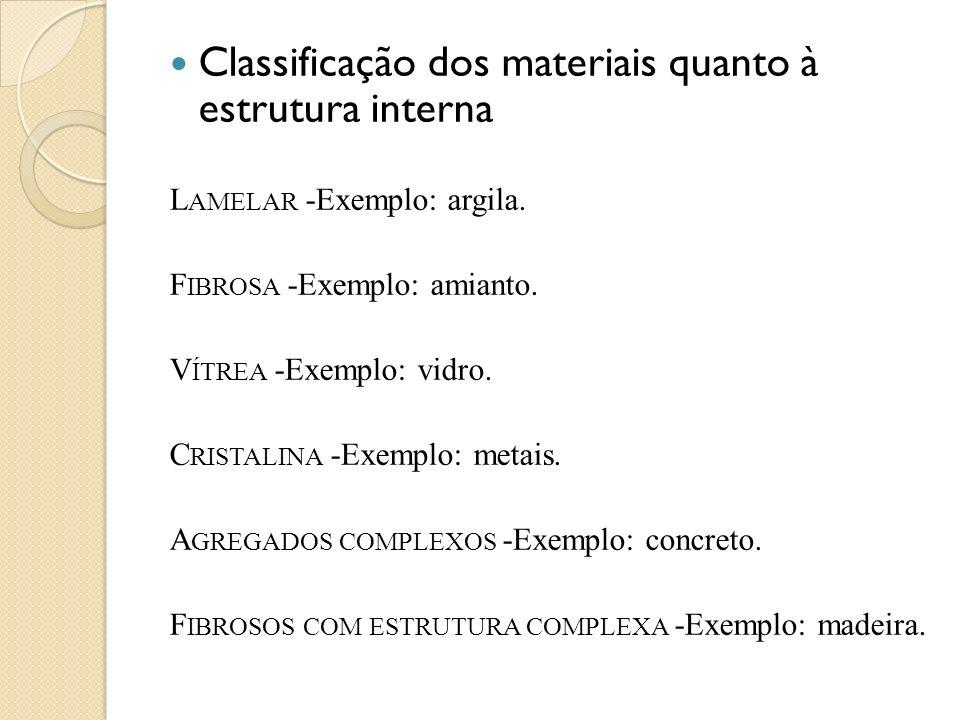 Classificação dos materiais quanto à estrutura interna