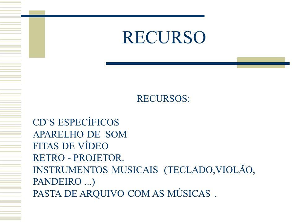 RECURSO RECURSOS: CD`S ESPECÍFICOS APARELHO DE SOM FITAS DE VÍDEO