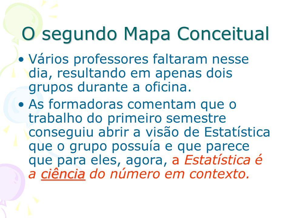 O segundo Mapa Conceitual