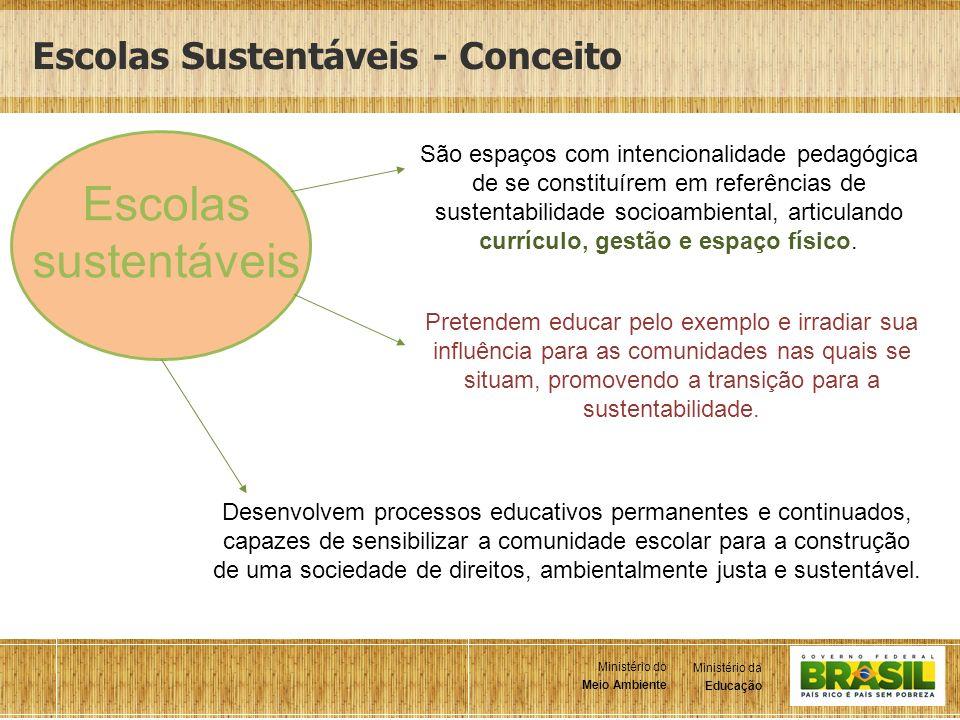 Escolas sustentáveis Escolas Sustentáveis - Conceito
