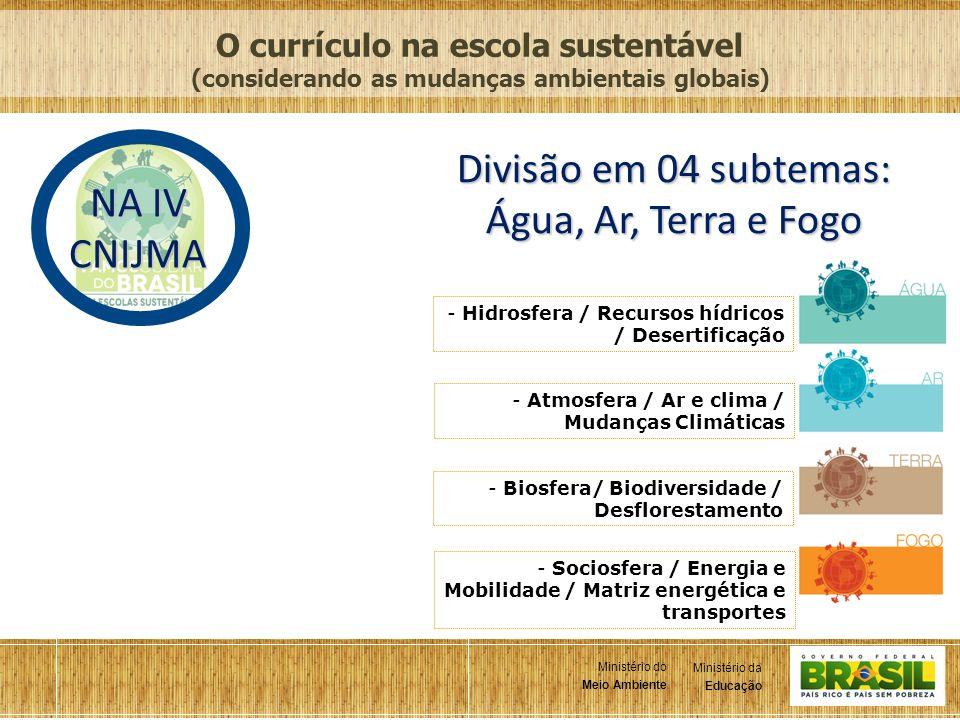 Divisão em 04 subtemas: Água, Ar, Terra e Fogo NA IV CNIJMA
