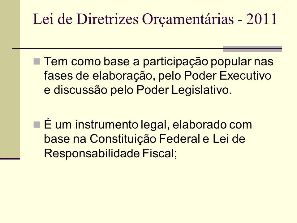 Lei de Diretrizes Orçamentárias - 2011