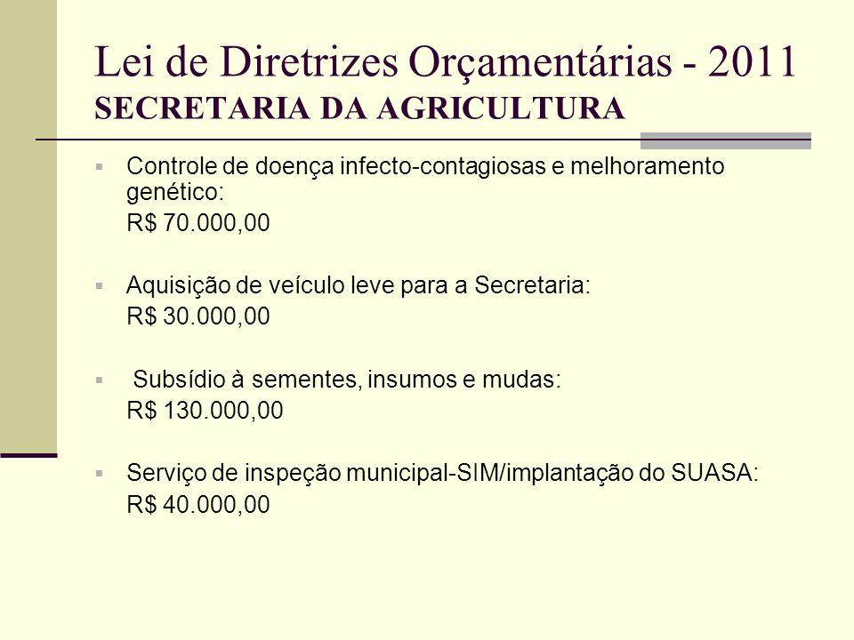 Lei de Diretrizes Orçamentárias - 2011 SECRETARIA DA AGRICULTURA