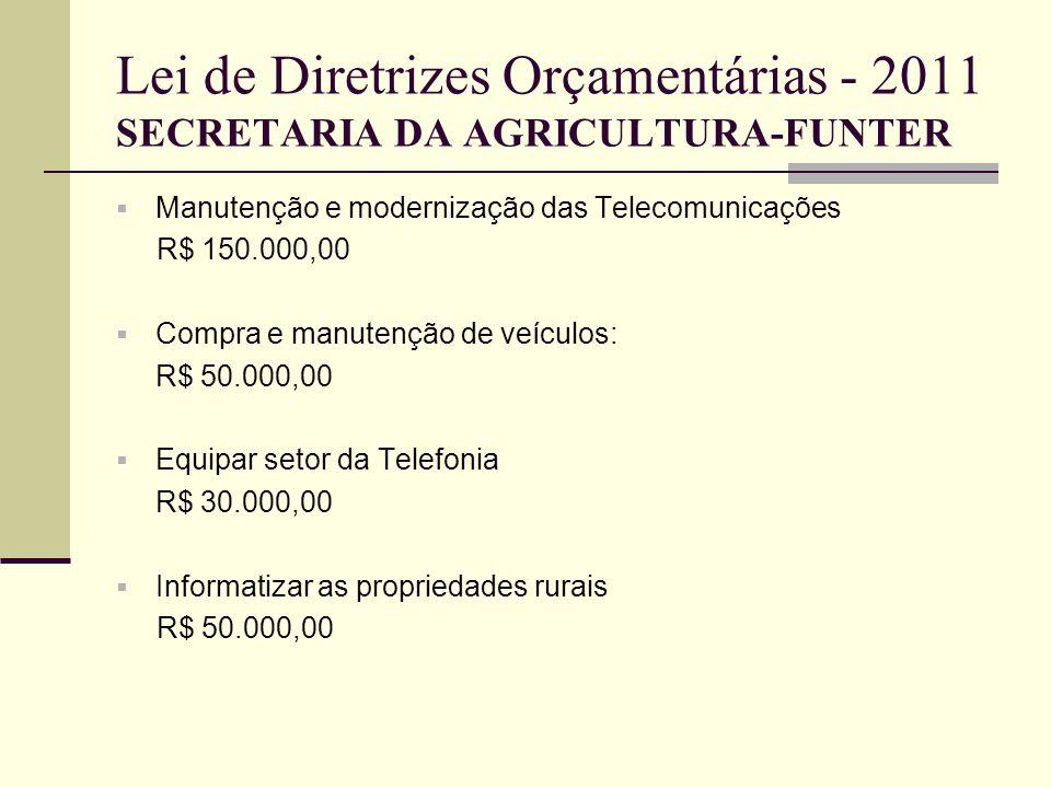 Lei de Diretrizes Orçamentárias - 2011 SECRETARIA DA AGRICULTURA-FUNTER