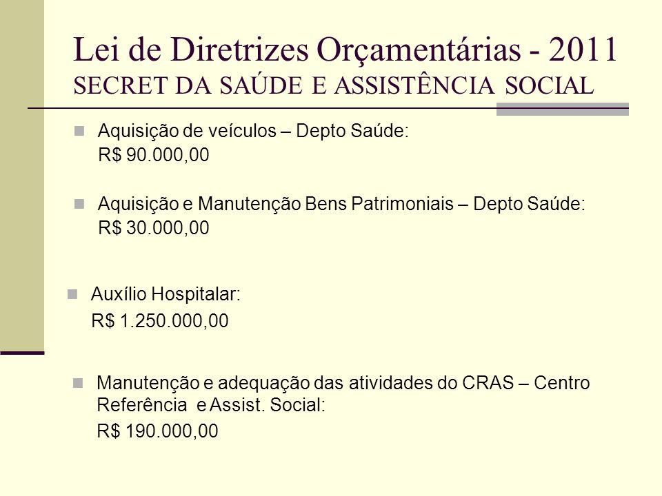 Lei de Diretrizes Orçamentárias - 2011 SECRET DA SAÚDE E ASSISTÊNCIA SOCIAL