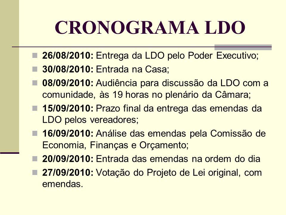 CRONOGRAMA LDO 26/08/2010: Entrega da LDO pelo Poder Executivo;