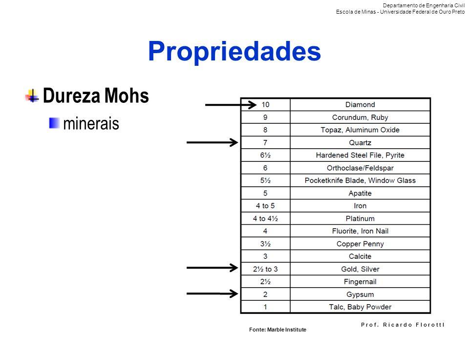 Propriedades Dureza Mohs minerais Departamento de Engenharia Civil