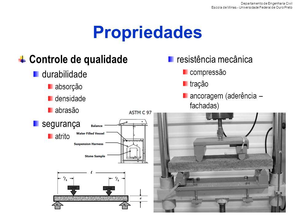 Propriedades Controle de qualidade resistência mecânica durabilidade