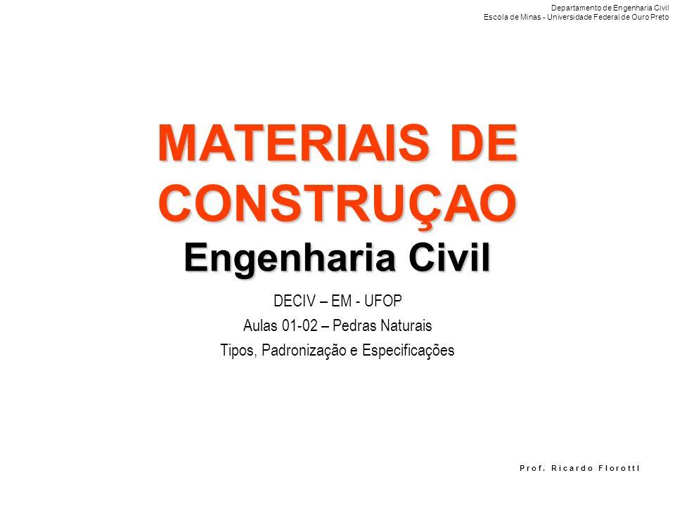 MATERIAIS DE CONSTRUÇAO Engenharia Civil
