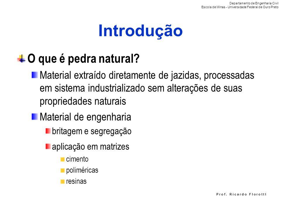 Introdução O que é pedra natural