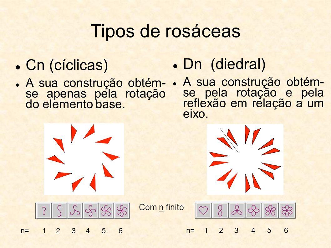 Tipos de rosáceas Dn (diedral) Cn (cíclicas)